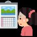 【2019年度(第22回)】ケアマネ試験中止の1都12県の再試験は年度末?一体いつになるのか